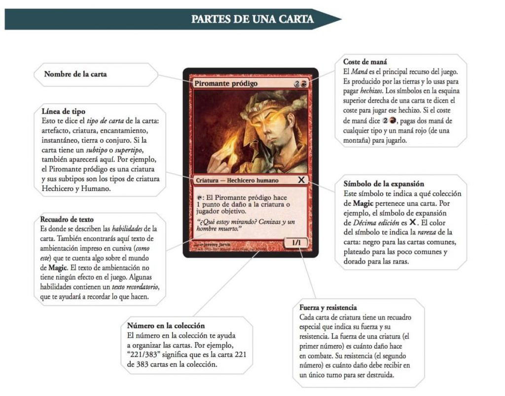reglamento_magic